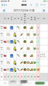 画像:週間表の例