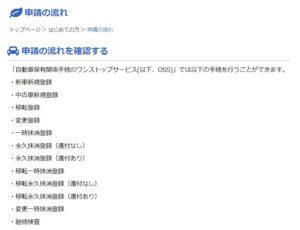 画像:申請の流れ2