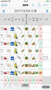 画像:食べなかった印の週間表例